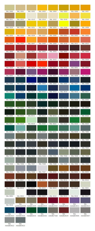 Ral colors rainbow powder coating ral colors nvjuhfo Images